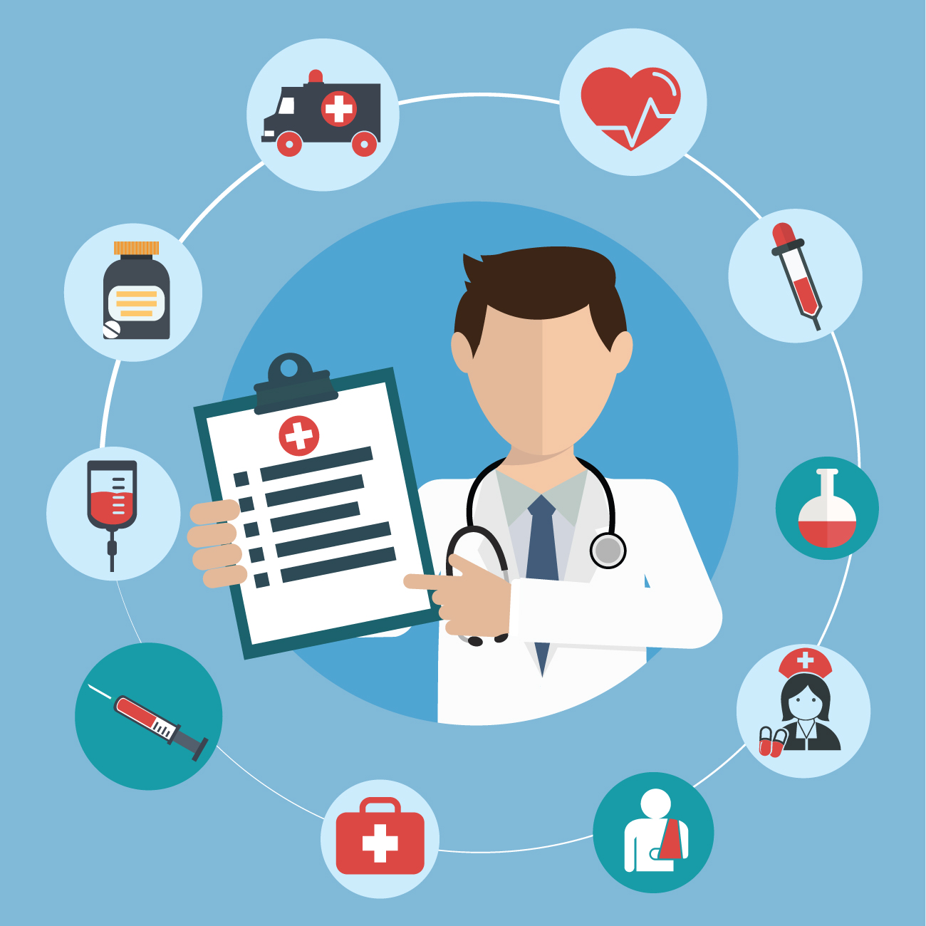 How Medical CRM System Helpful for Medical Industry