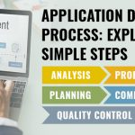 Application Development Process: Explained in Simple Steps